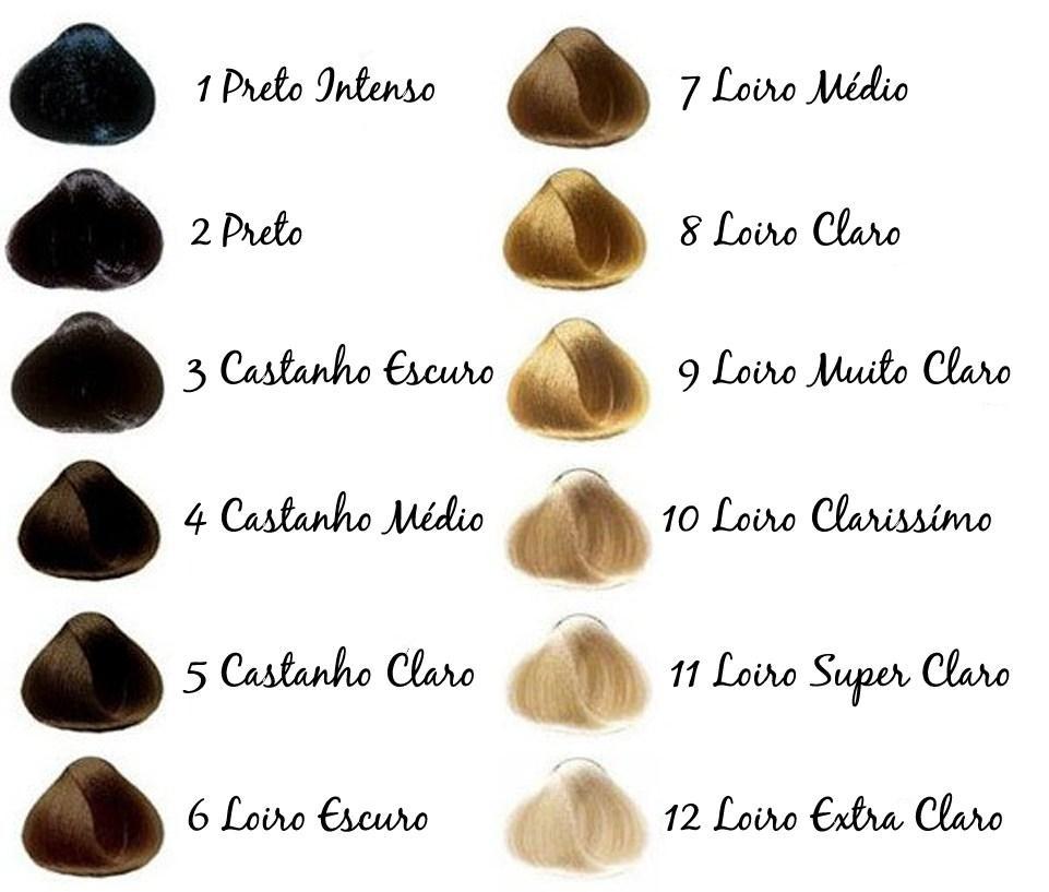Que tipo de ruiva você é? Qual o seu tom escolhi? E, afinal, o que configura um ruivo? Nesse artigo, explicamos um pouco sobre tons e subtons de cabelo!